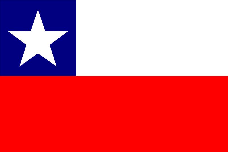 Resultado de imagen para iconos bandera chilena